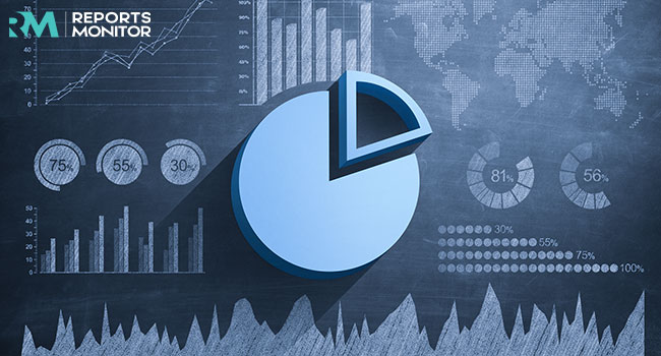 Time-Clock-Software-Market